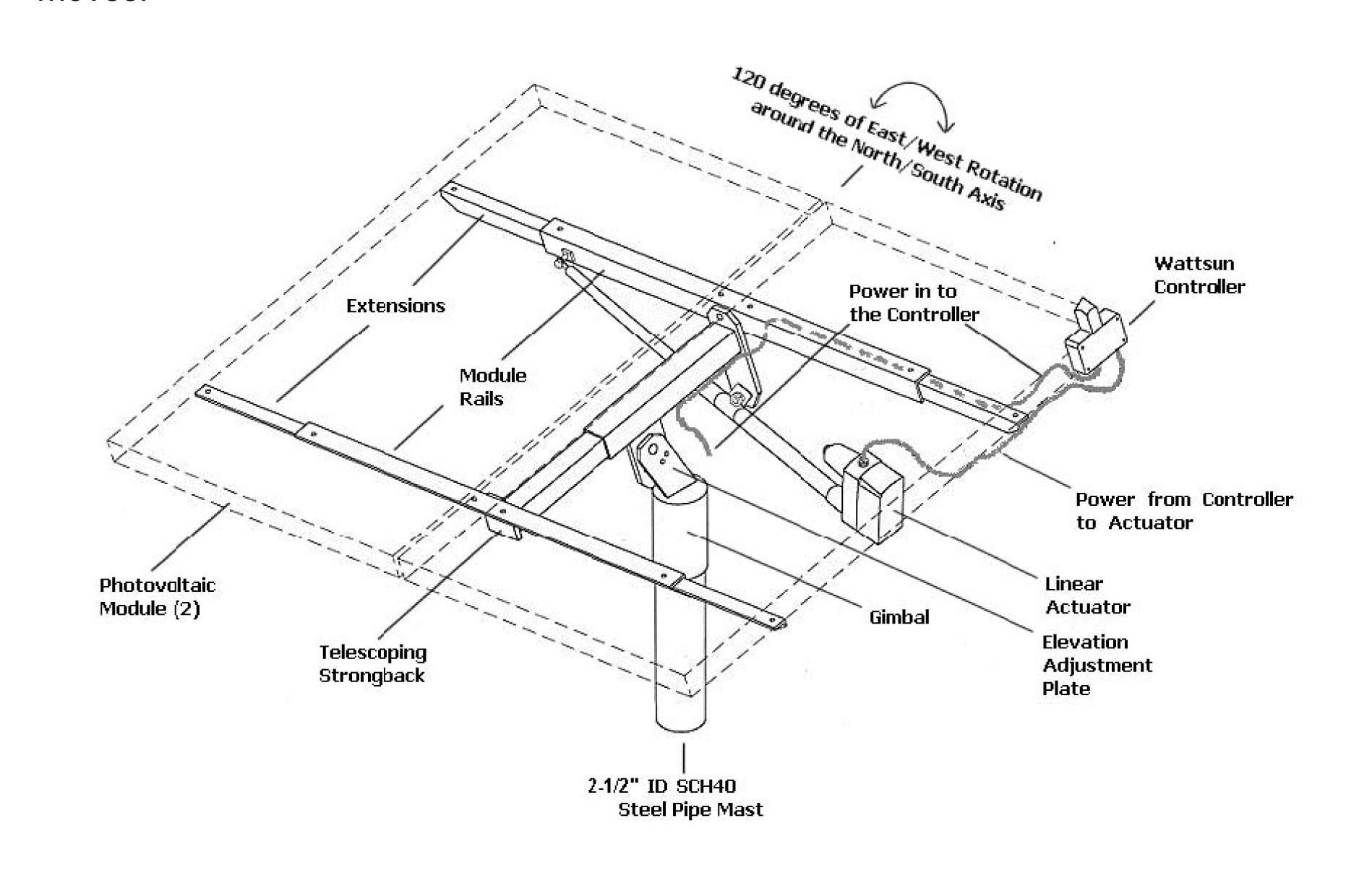 installation-of-linear-actuator
