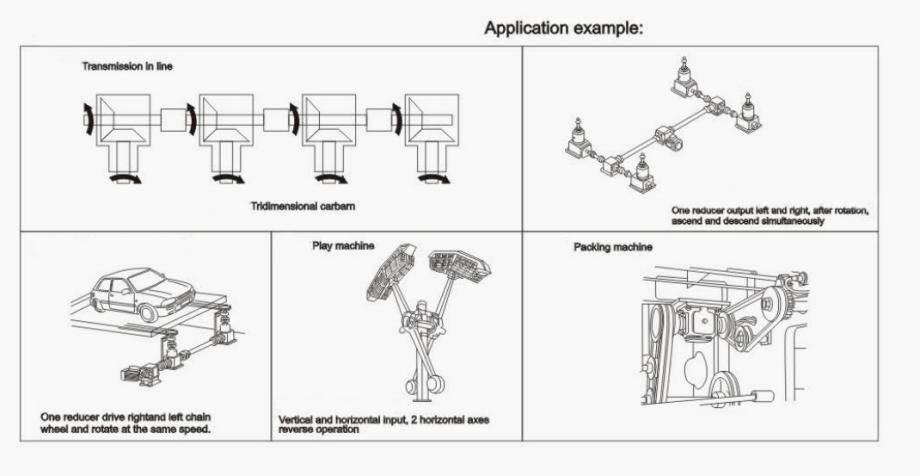 ara-series-bevel-gearbox-application