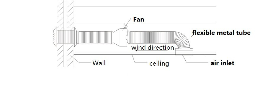 circular-duct-fan-project-installation